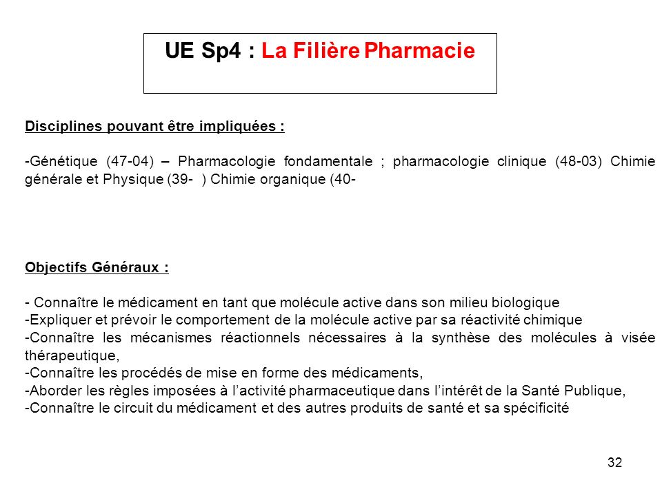 UE Sp4 : La Filière Pharmacie