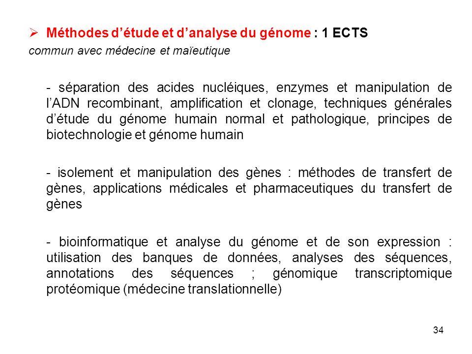 Méthodes d'étude et d'analyse du génome : 1 ECTS