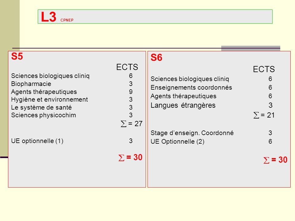 L3 CPNEP S5 S6 ECTS  = 30  = 30 Langues étrangères 3  = 21 ECTS