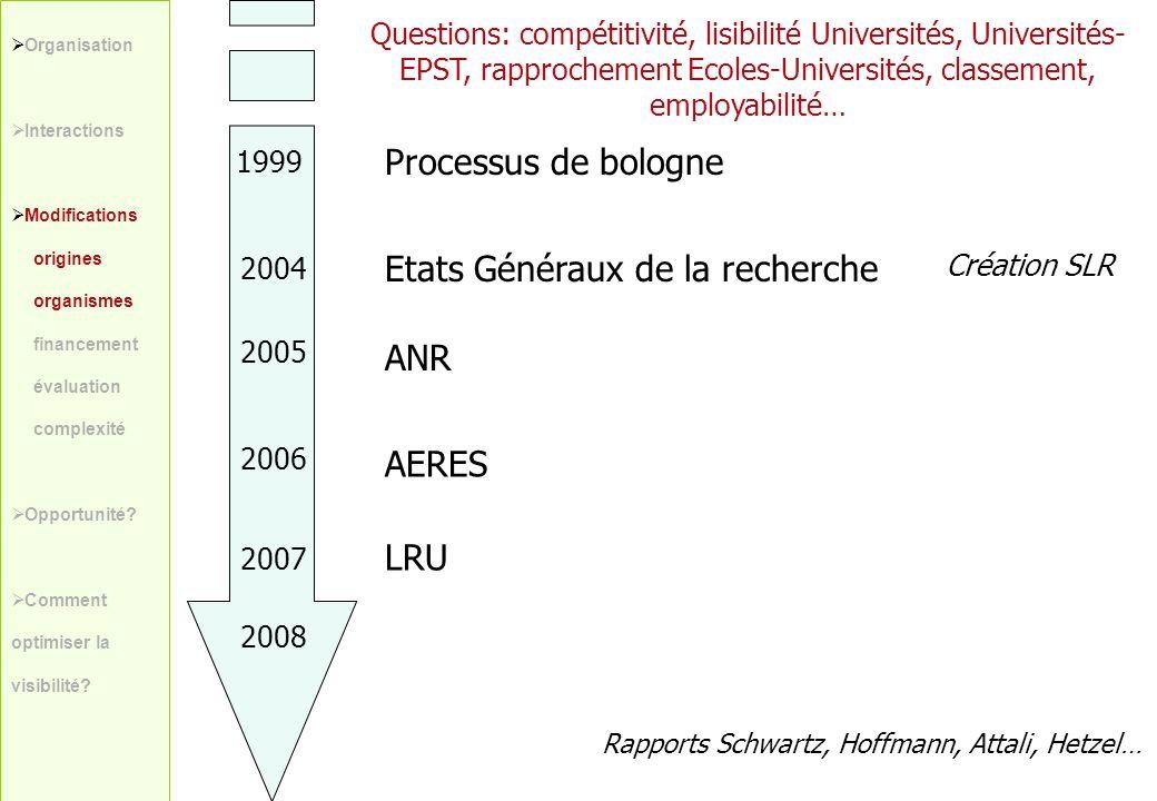 Etats Généraux de la recherche