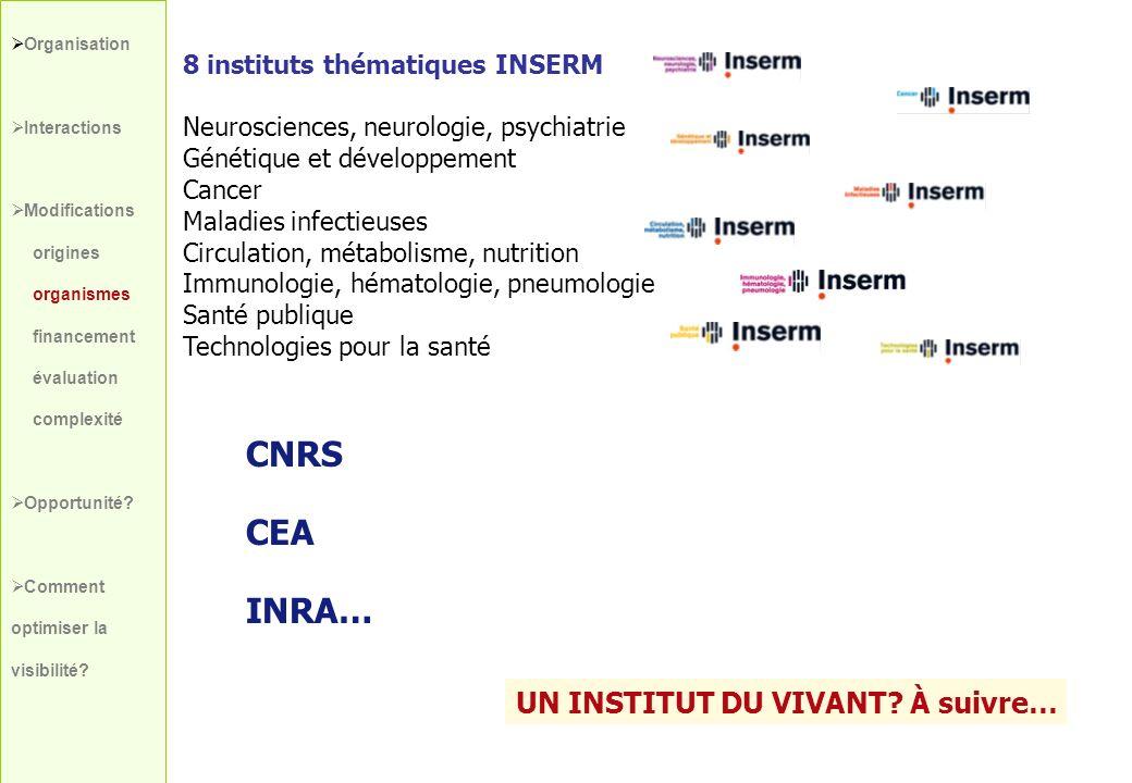 CNRS CEA INRA… UN INSTITUT DU VIVANT À suivre…