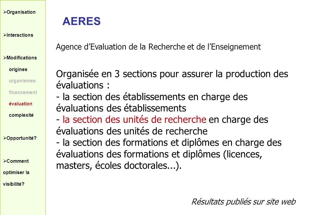 Organisation Interactions. Modifications. origines. organismes. financement. évaluation. complexité.