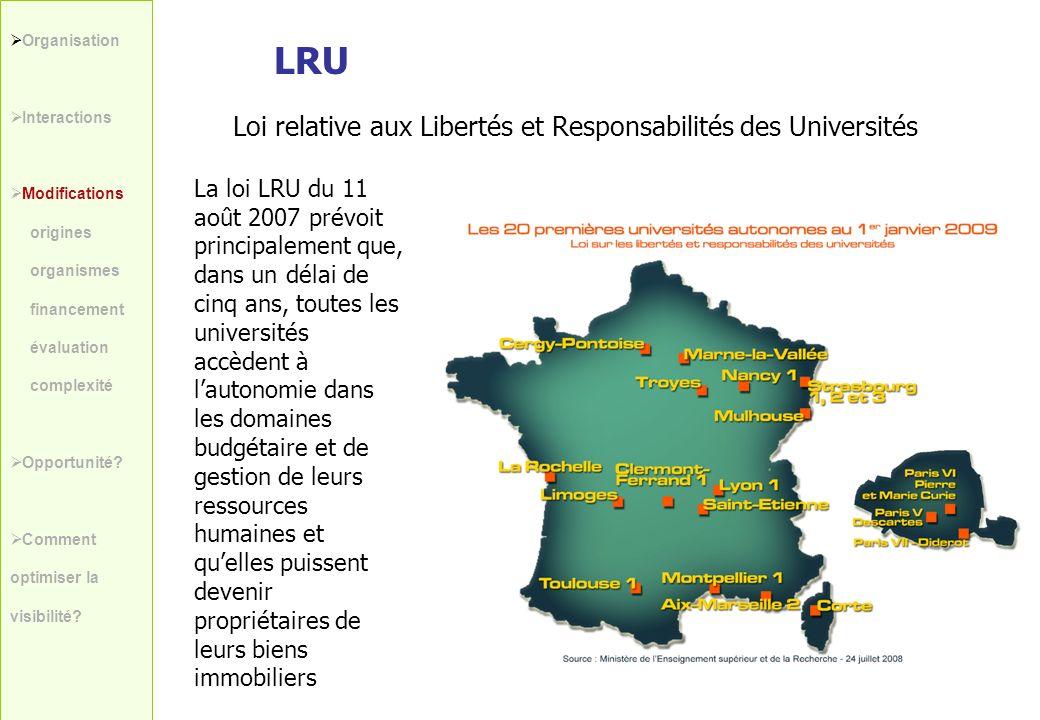 LRU Loi relative aux Libertés et Responsabilités des Universités