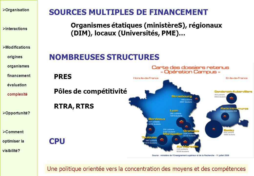 SOURCES MULTIPLES DE FINANCEMENT