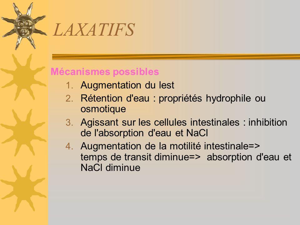 LAXATIFS Mécanismes possibles Augmentation du lest