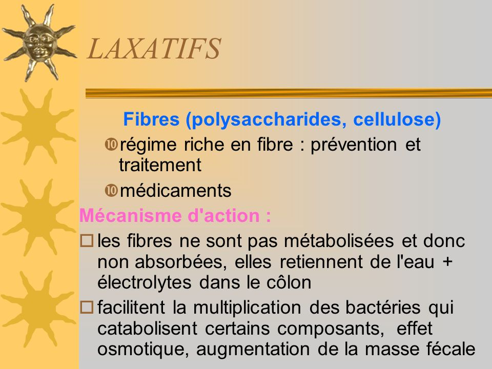 Fibres (polysaccharides, cellulose)