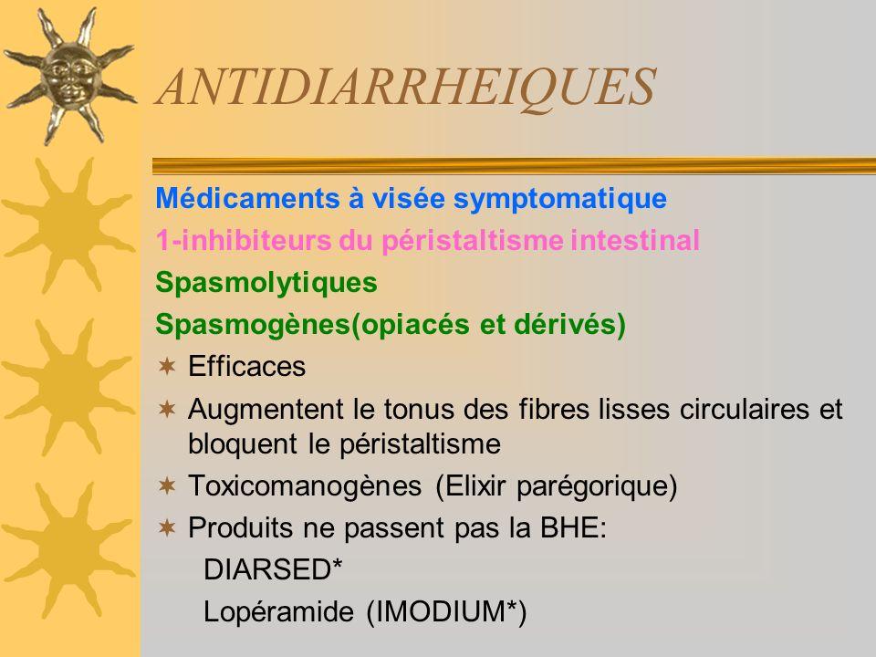 ANTIDIARRHEIQUES Médicaments à visée symptomatique