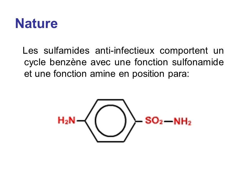 para amino benzoïque
