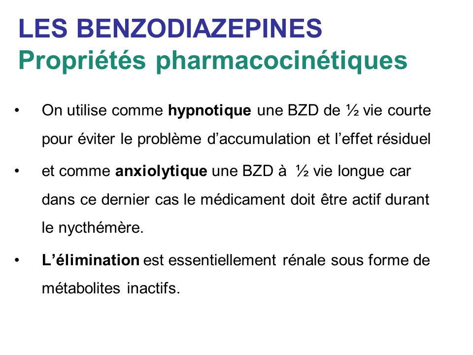 LES BENZODIAZEPINES Propriétés pharmacocinétiques