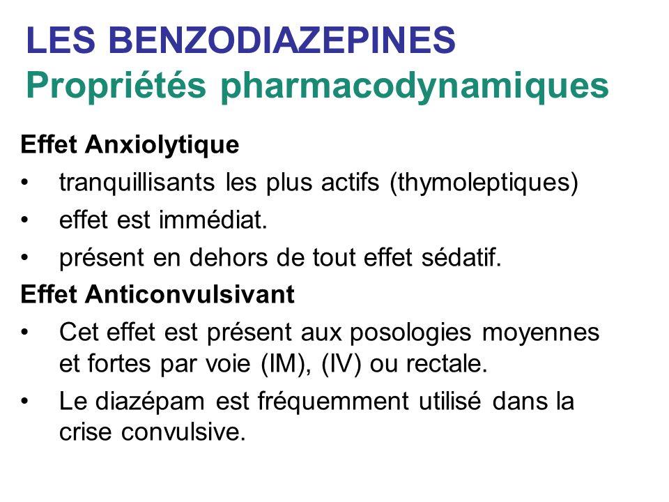 LES BENZODIAZEPINES Propriétés pharmacodynamiques