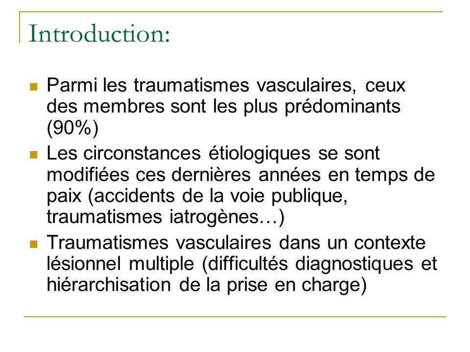 Introduction:Parmi les traumatismes vasculaires, ceux des membres sont les plus prédominants (90%)