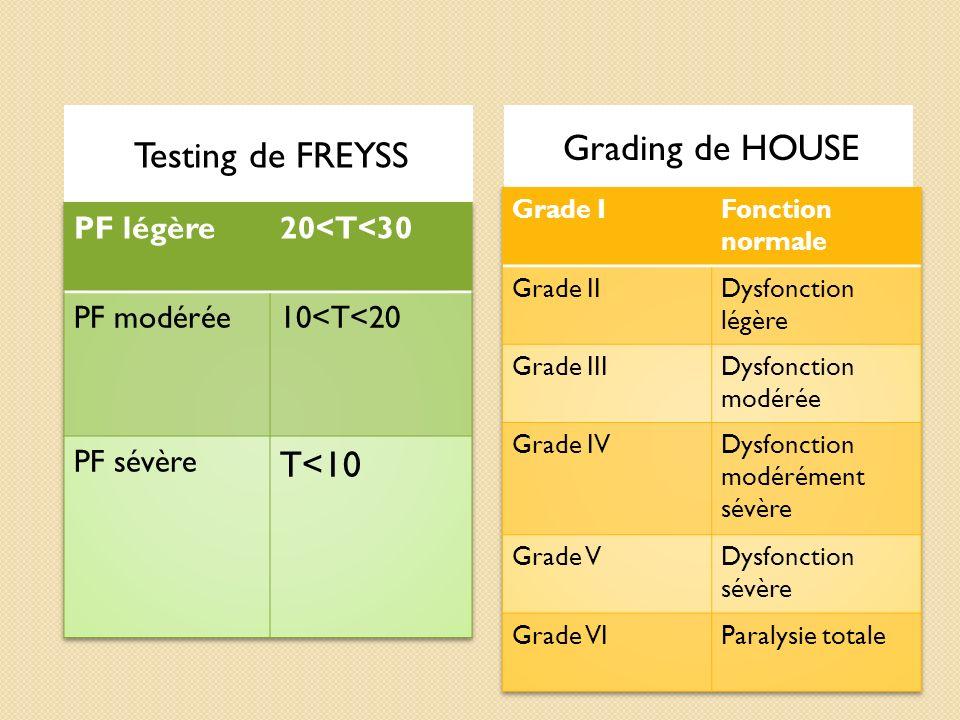 Grading de HOUSE Testing de FREYSS T<10 PF légère 20<T<30
