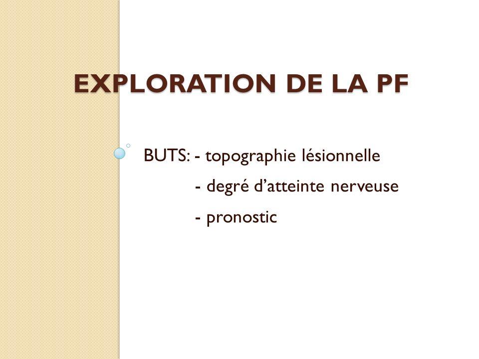 EXPLORATION DE LA PF BUTS: - topographie lésionnelle