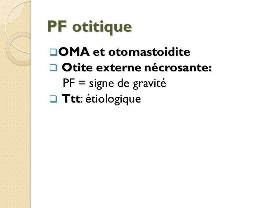 PF otitique OMA et otomastoidite Otite externe nécrosante: