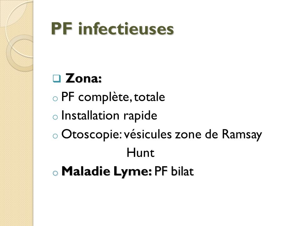 PF infectieuses Zona: PF complète, totale Installation rapide