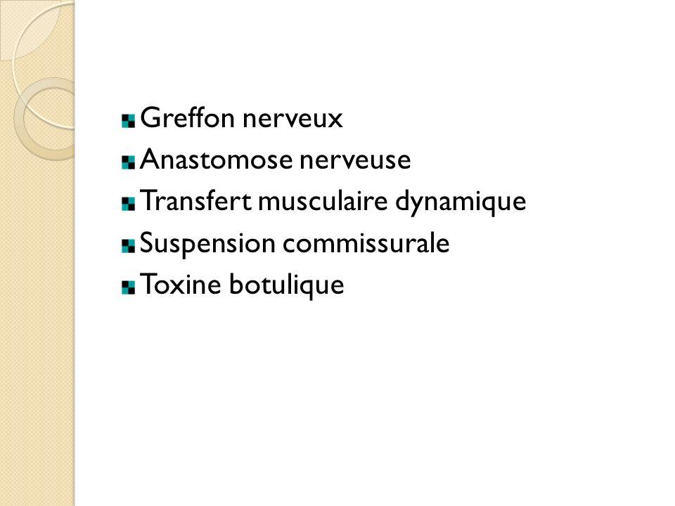 Greffon nerveux Anastomose nerveuse. Transfert musculaire dynamique.