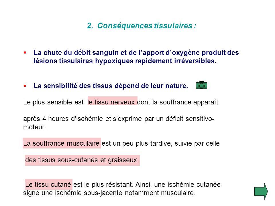 Conséquences tissulaires :