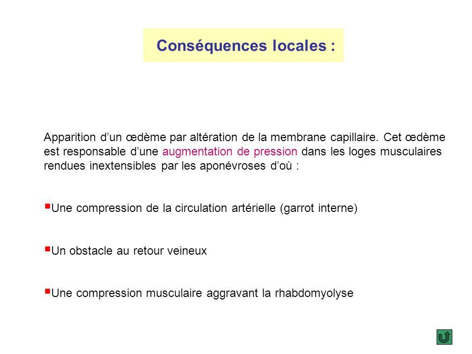 Conséquences locales :