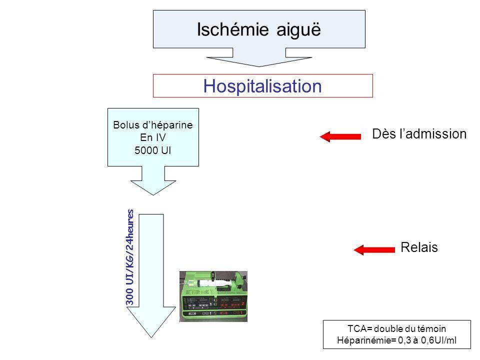 Ischémie aiguë Hospitalisation Dès l'admission Relais Bolus d'héparine