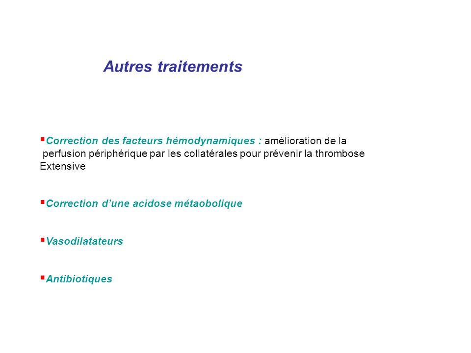 Autres traitements Correction des facteurs hémodynamiques : amélioration de la.