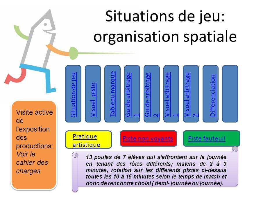 Situations de jeu: organisation spatiale