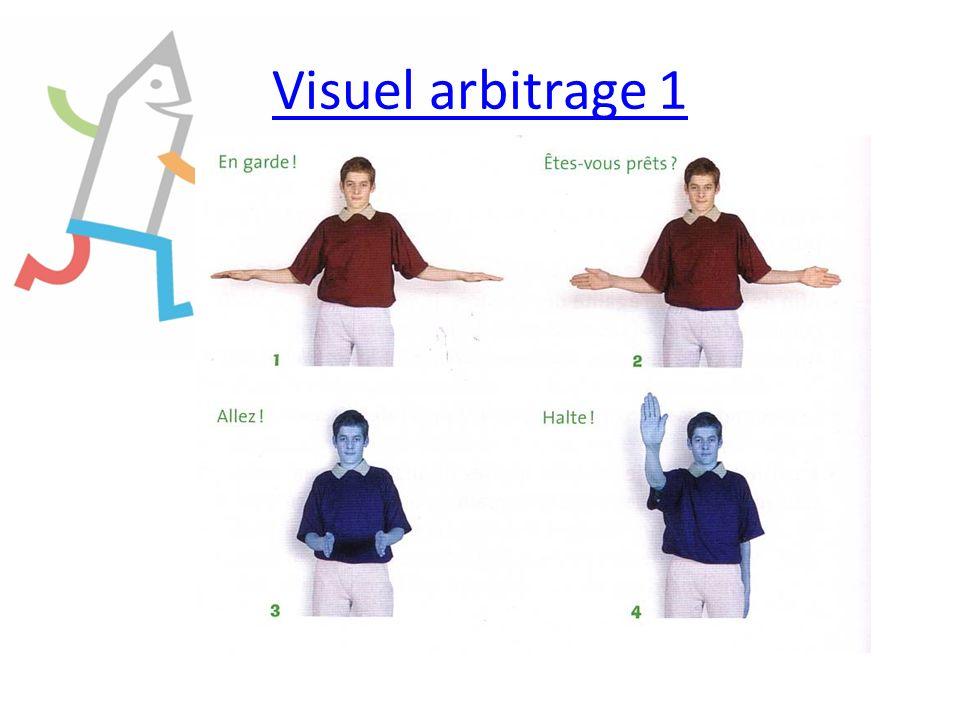Visuel arbitrage 1