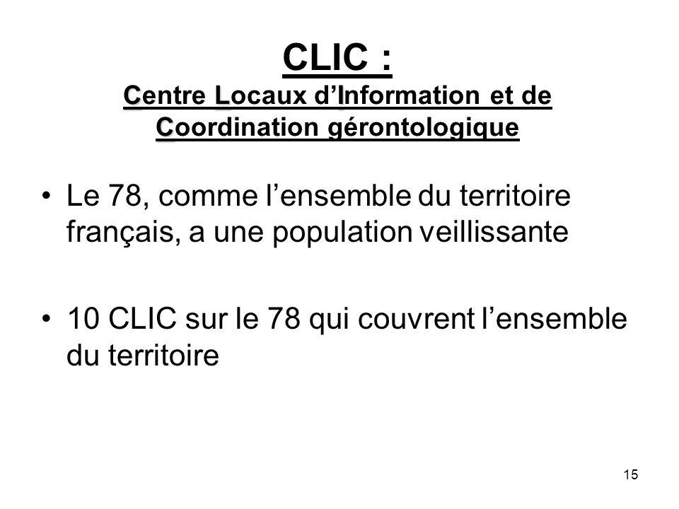 CLIC : Centre Locaux d'Information et de Coordination gérontologique