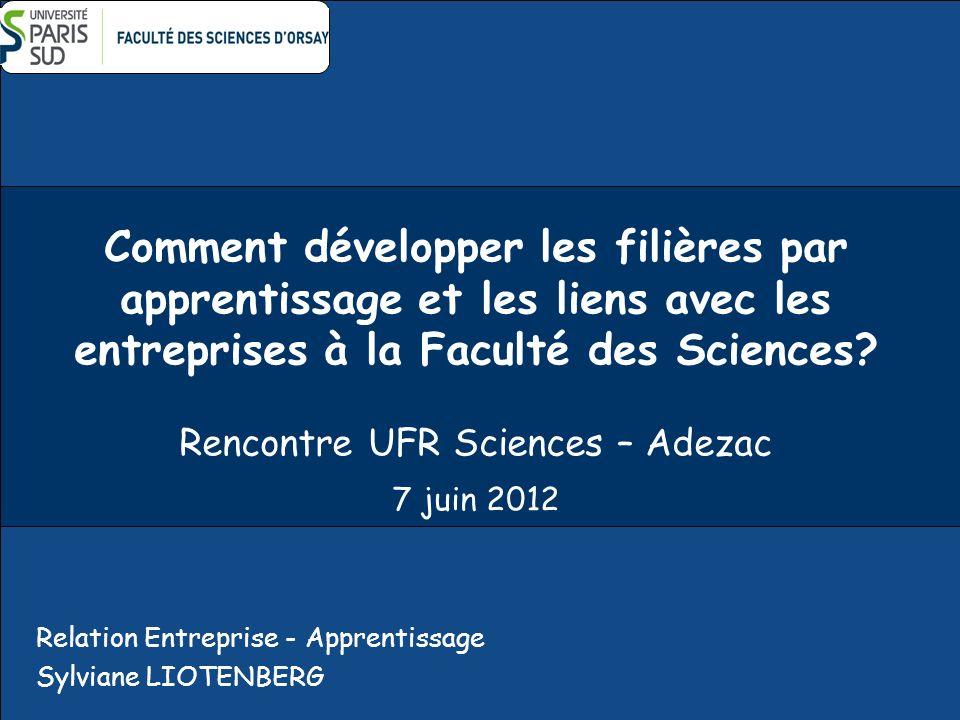 Comment développer les filières par apprentissage et les liens avec les entreprises à la Faculté des Sciences Rencontre UFR Sciences – Adezac 7 juin 2012