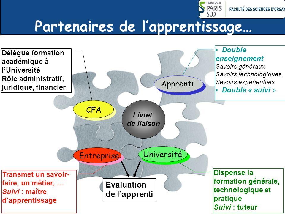 Partenaires de l'apprentissage…