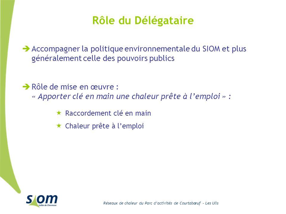 Rôle du Délégataire Accompagner la politique environnementale du SIOM et plus généralement celle des pouvoirs publics.