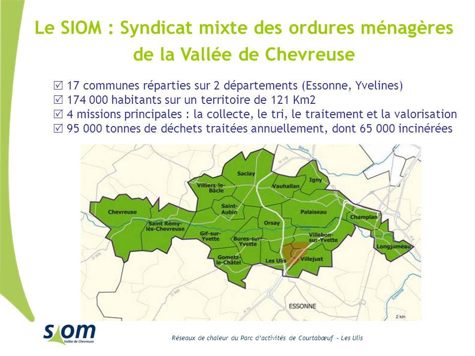 Le SIOM : Syndicat mixte des ordures ménagères de la Vallée de Chevreuse