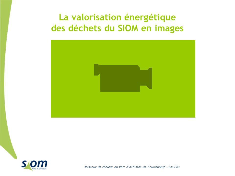 La valorisation énergétique des déchets du SIOM en images