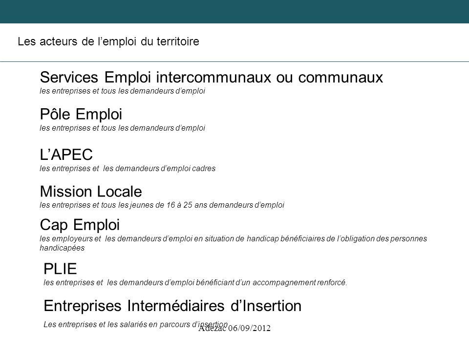 Services Emploi intercommunaux ou communaux