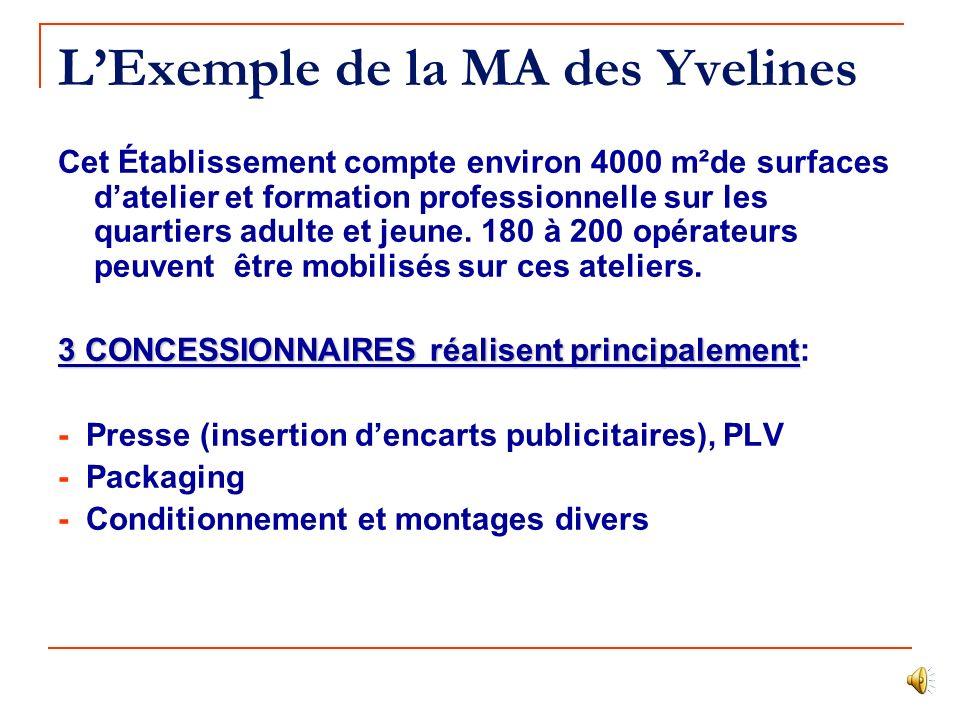 L'Exemple de la MA des Yvelines