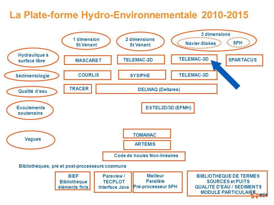 La Plate-forme Hydro-Environnementale 2010-2015