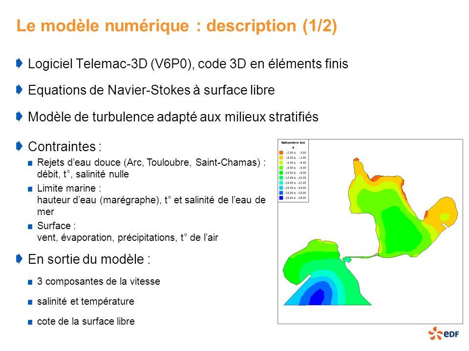 Le modèle numérique : description (1/2)
