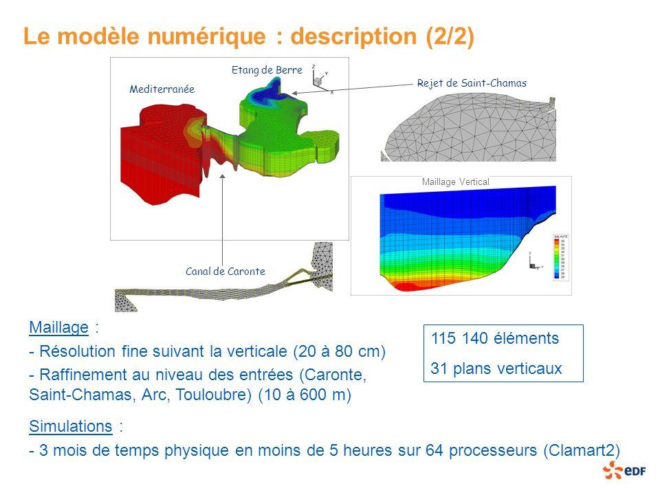 Le modèle numérique : description (2/2)
