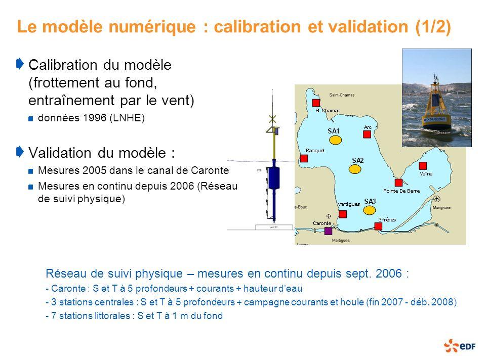 Le modèle numérique : calibration et validation (1/2)