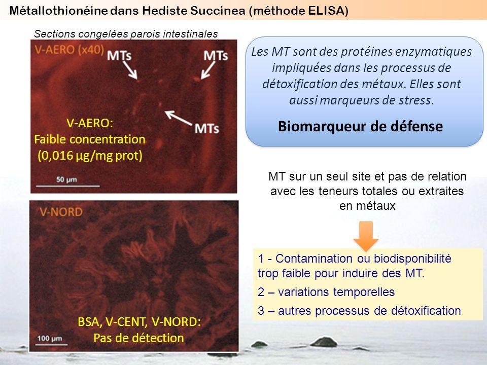 Biomarqueur de défense