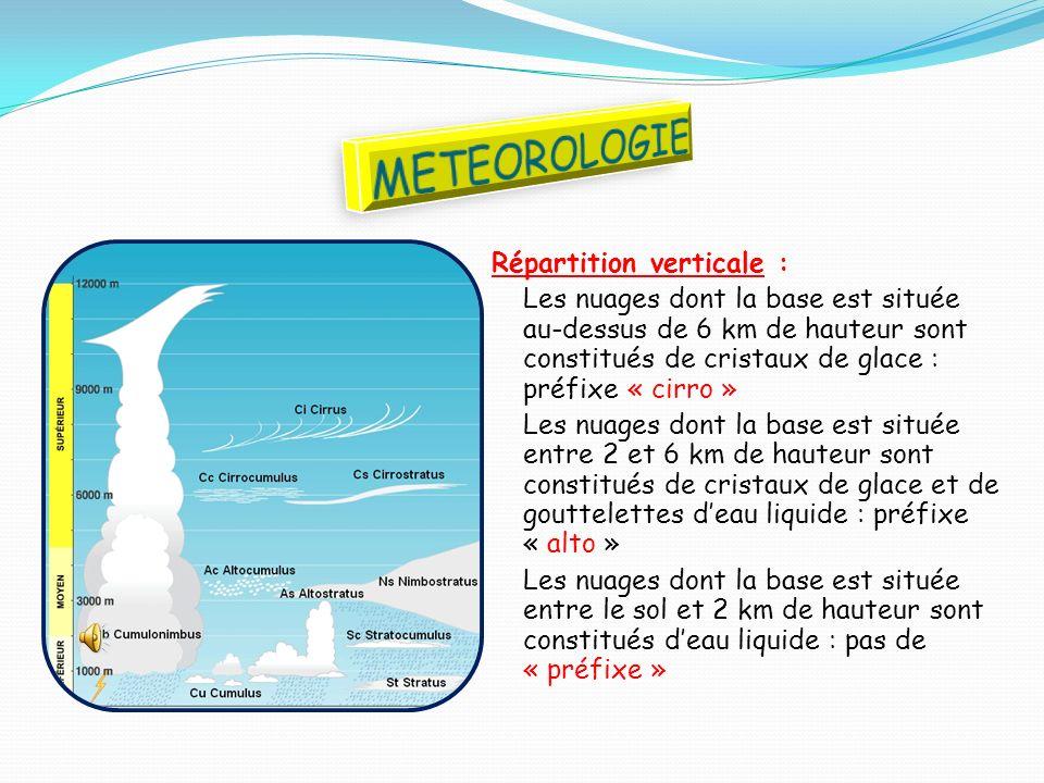 METEOROLOGIE Répartition verticale :