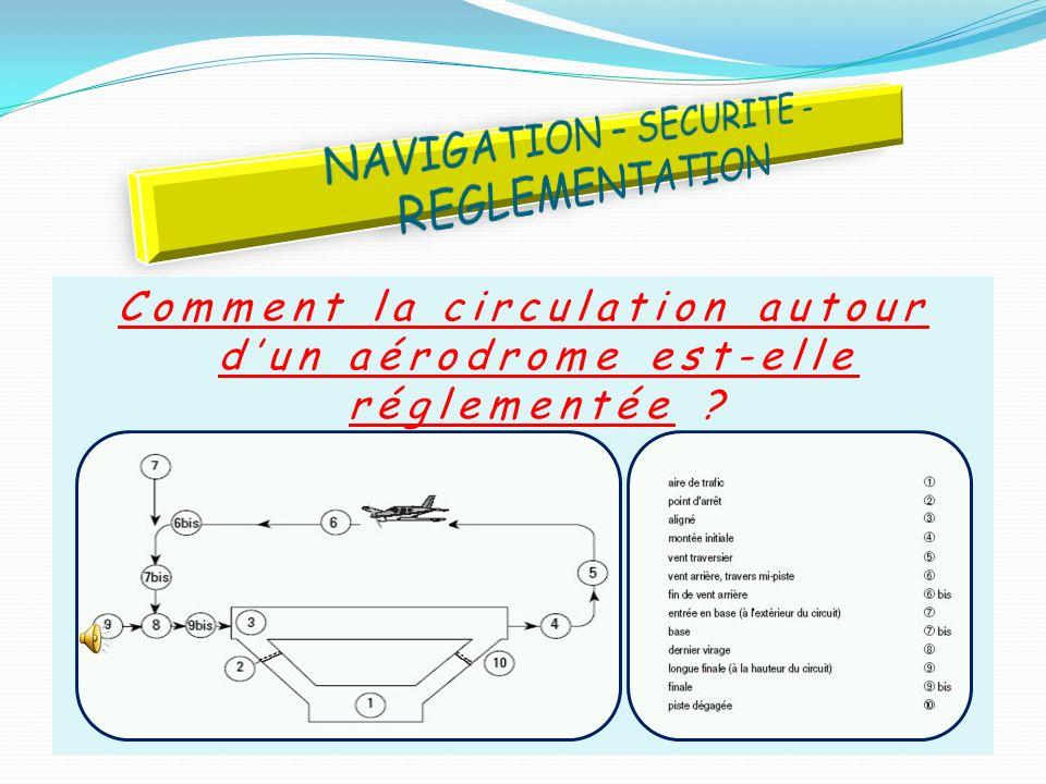 NAVIGATION – SECURITE - REGLEMENTATION