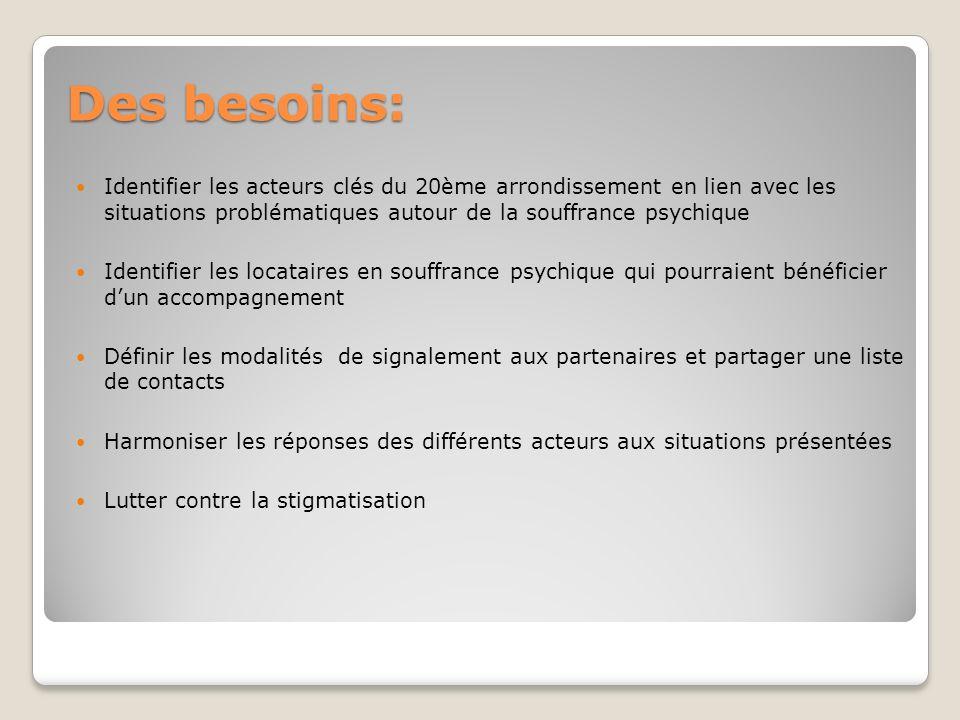 Des besoins: Identifier les acteurs clés du 20ème arrondissement en lien avec les situations problématiques autour de la souffrance psychique.