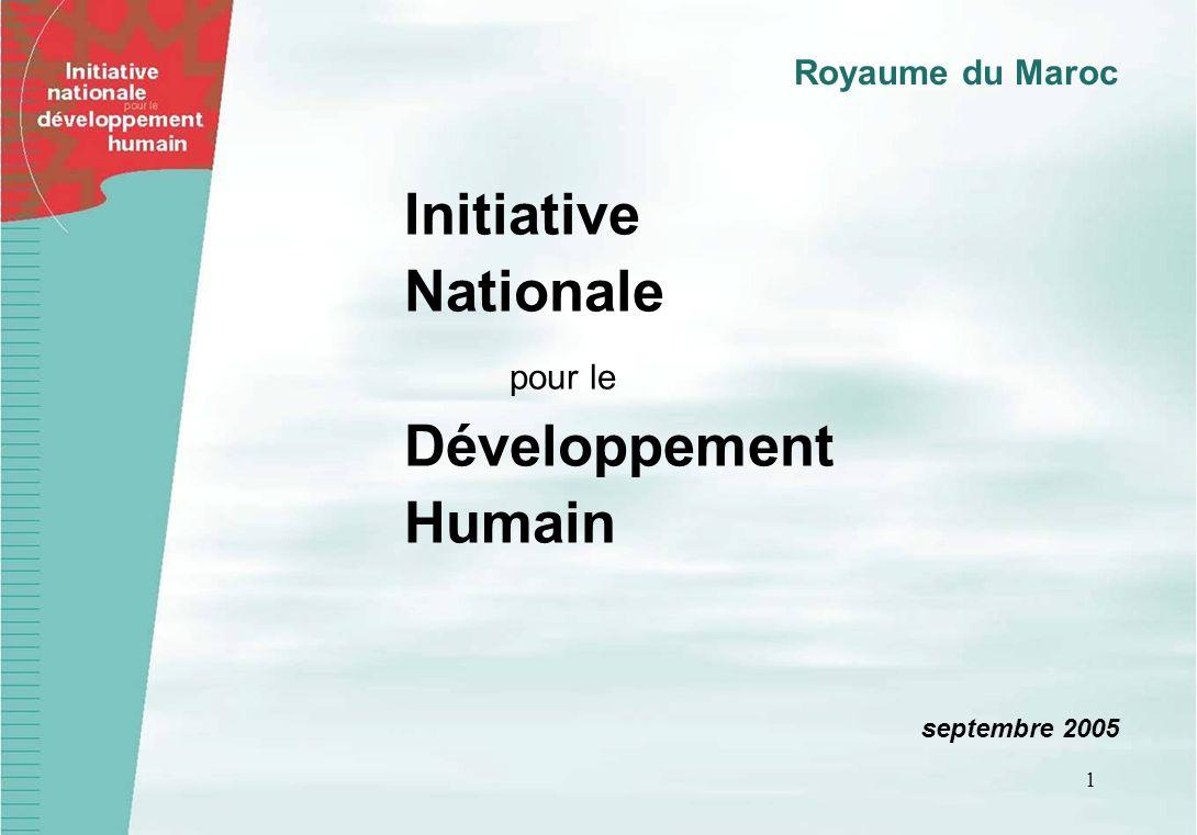 Initiative Nationale Développement Humain Royaume du Maroc pour le