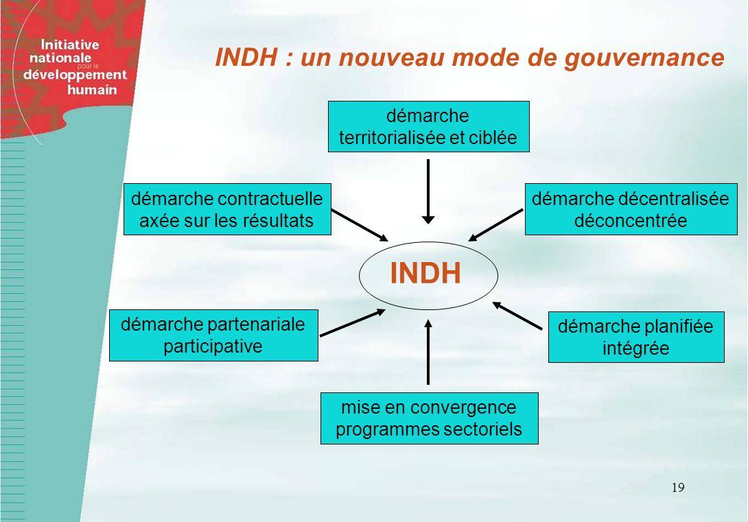 INDH INDH : un nouveau mode de gouvernance