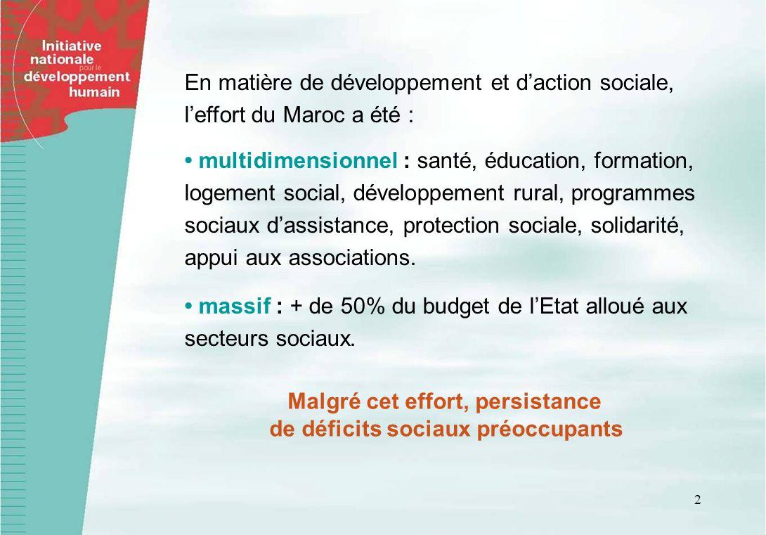 Malgré cet effort, persistance de déficits sociaux préoccupants