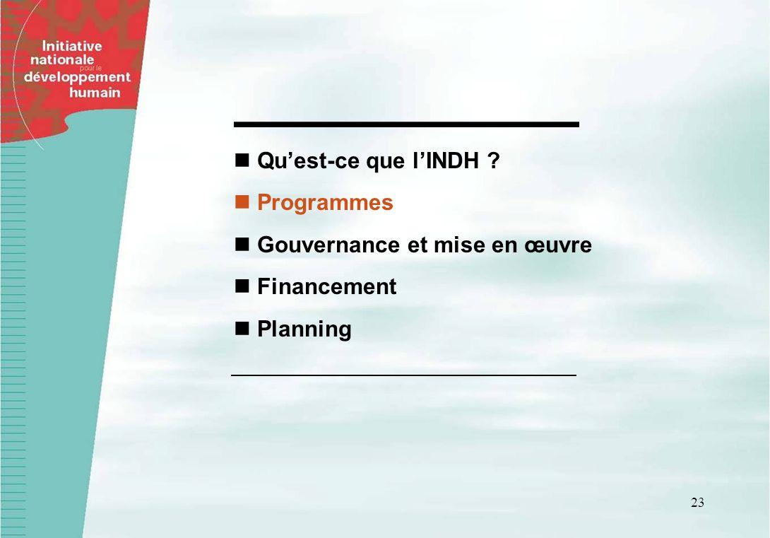 n Qu'est-ce que l'INDH n Programmes n Gouvernance et mise en œuvre n Financement n Planning