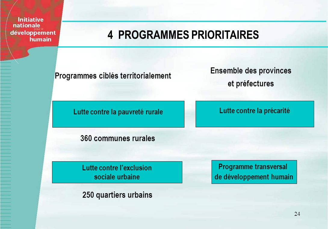 4 PROGRAMMES PRIORITAIRES