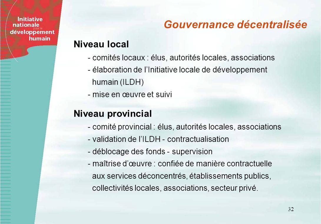 Gouvernance décentralisée