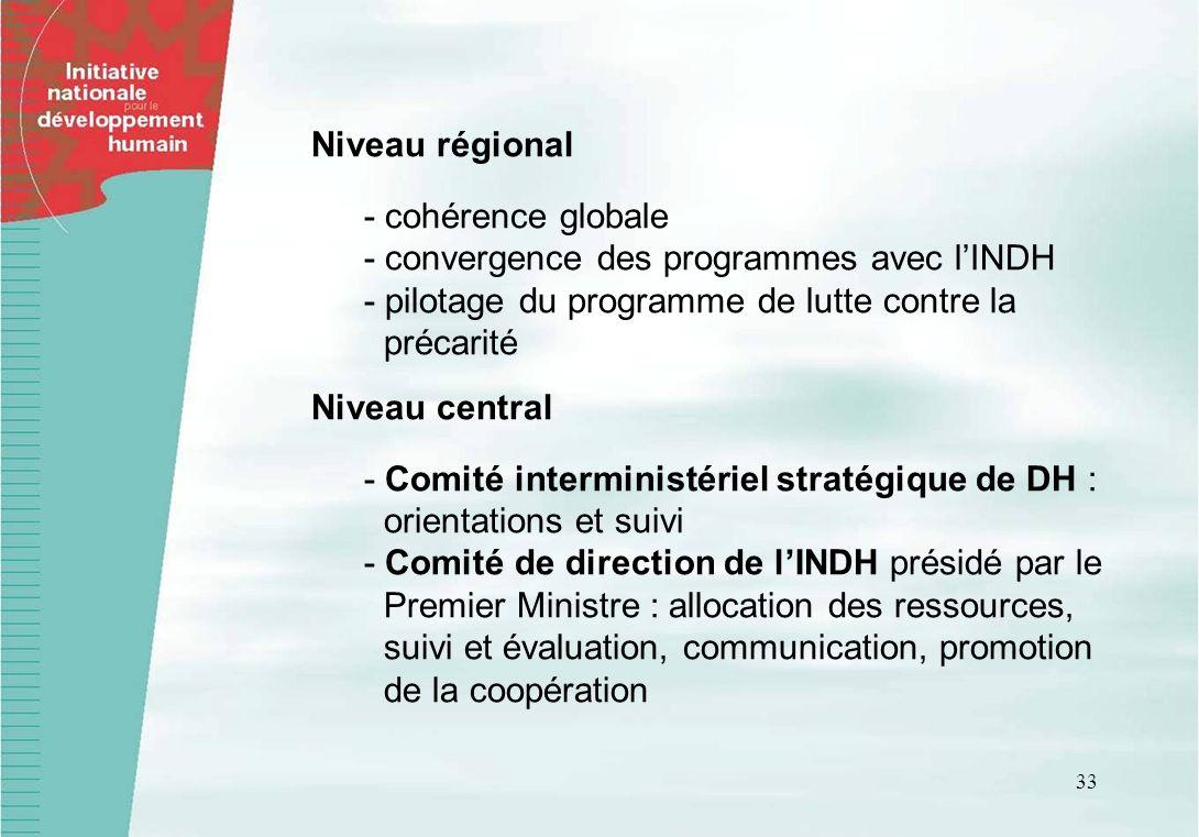 Niveau régional - cohérence globale. - convergence des programmes avec l'INDH. - pilotage du programme de lutte contre la.