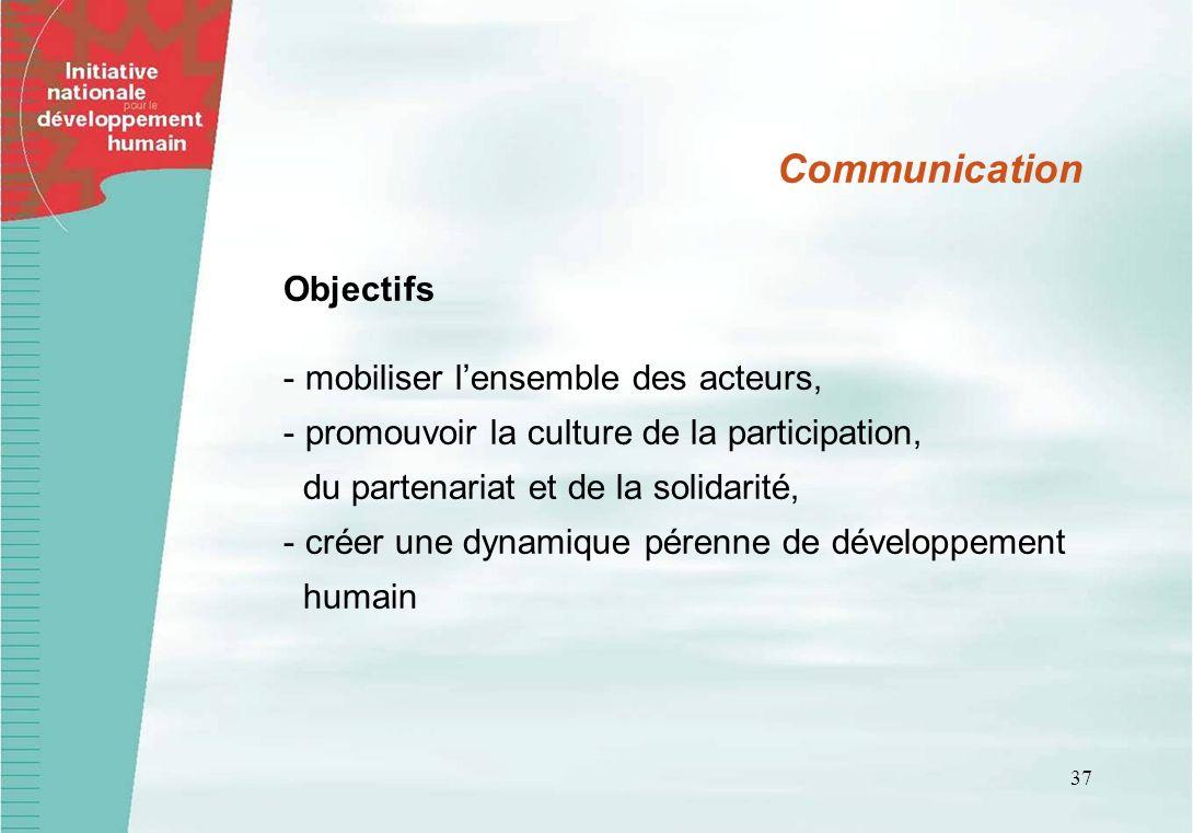 Communication Objectifs mobiliser l'ensemble des acteurs,